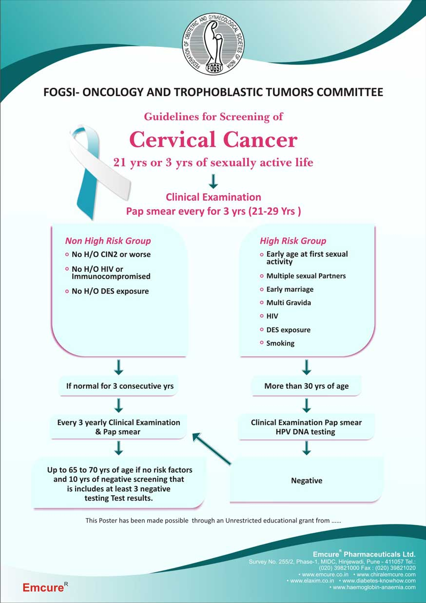 fogsi poster servical cancer